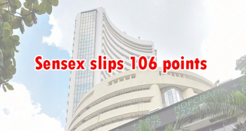 Sensex slips 106 points on inflation, coronavirus worries